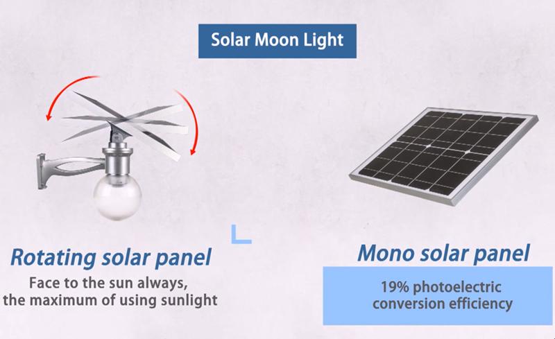 Solar Moon Light Intro